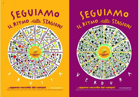 """Coldiretti: ad Aprile e Maggio campagna di sensibilizzazione nelle scuole denominata """"Mangia giusto"""""""