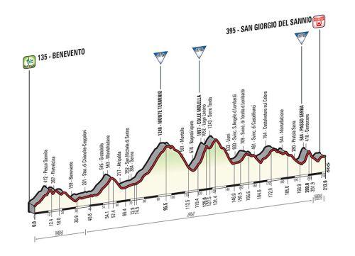Giro d'Italia: la tappa di Benevento sarà presentata venerdì 21 Novembre a Palazzo Mosti