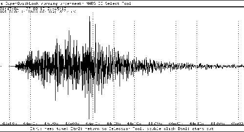 Terremoto. Leggera scossa nel Sannio con epicentro fuori Solopaca