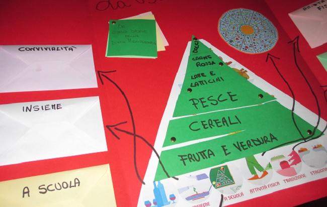 """Tra tradizione e alimentazione continua all'IC """"Pascoli"""" di Benevento il progetto """"Scuola Viva"""""""