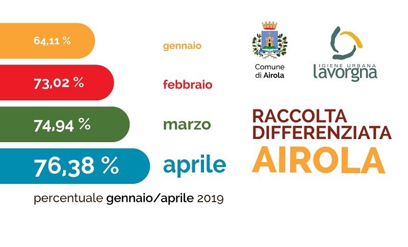 Differenziata, al Comune di Airola incremento del 12% della percentuale di raccolta.