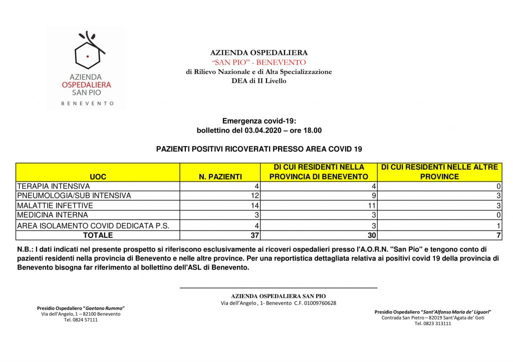 "Bollettino informativo AO ""San Pio"" 3 Aprile ore 18:00"
