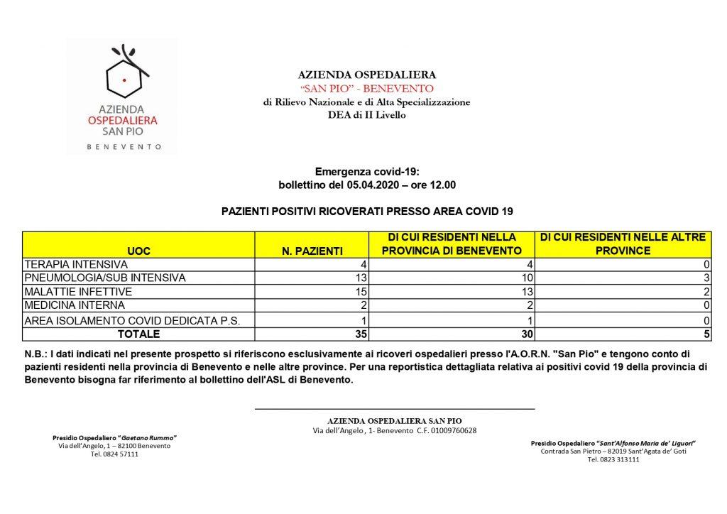 "Bollettino informativo AO ""San Pio"" 5 Aprile ore 12:00"