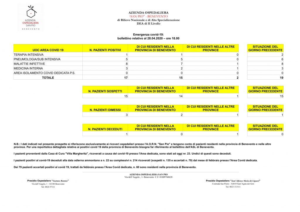 """Azienda Ospedaliera """"San Pio"""", oggi processati 80 tamponi"""