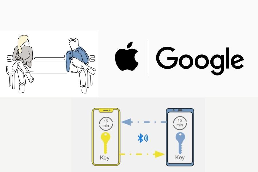 Apple e Google annunciano il sistema congiunto per il tracciamento dei contatti di coronavirus universali