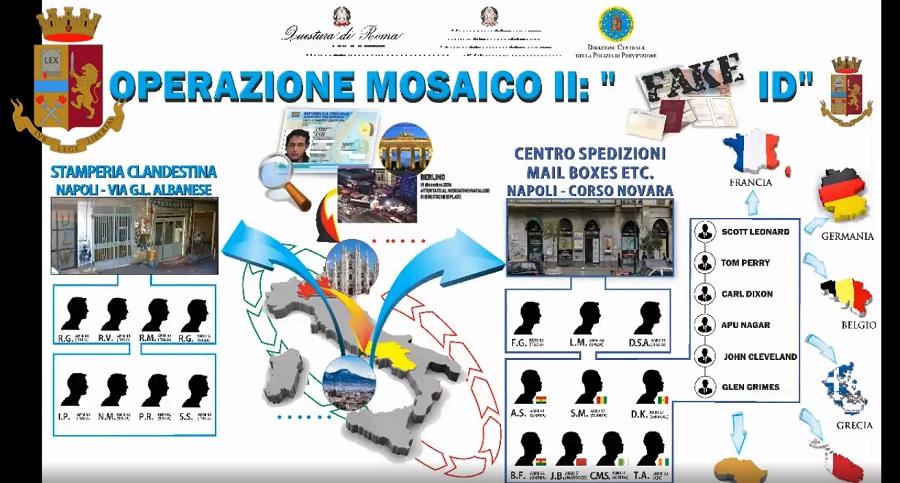 """Roma, Polizia di Stato.Operazione antiterrorismo """"Mosaico 2"""": interessata anche la provincia di Benevento"""