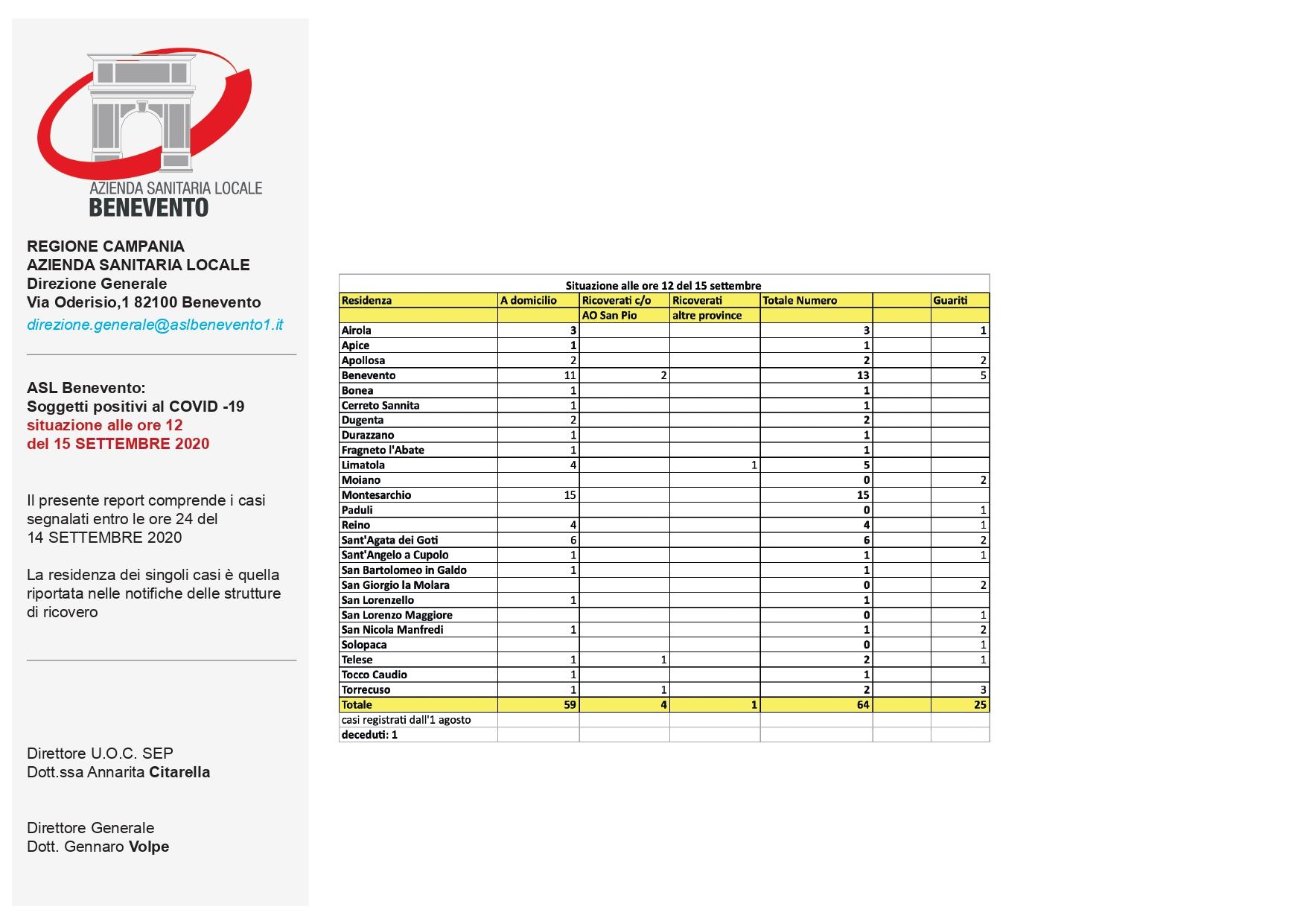 Covid-19, report ASL del 15 Settembre