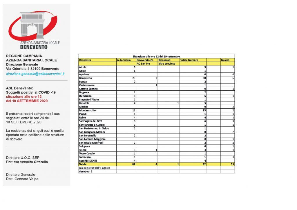Covid-19, report ASL del 19 settembre – 92 i positivi