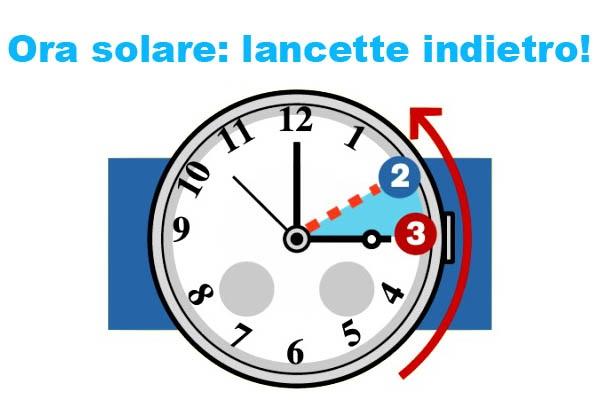 Domenica 25 ottobre lancette indietro, torna l'ora solare.