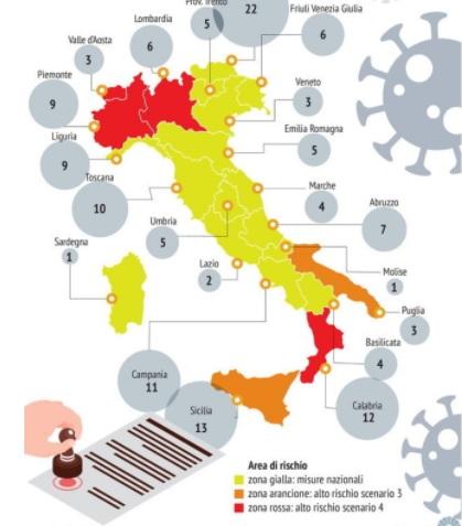 Lega Campania. DPCM : da Governo e De Luca solite contraddizioni e confusione.